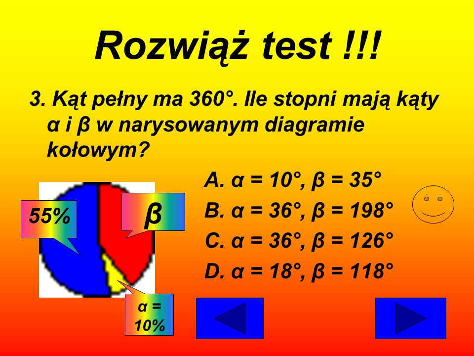 Rozwiąż test !!! 3. Kąt pełny ma 360°. Ile stopni mają kąty α i β w narysowanym diagramie kołowym A. α = 10°, β = 35°