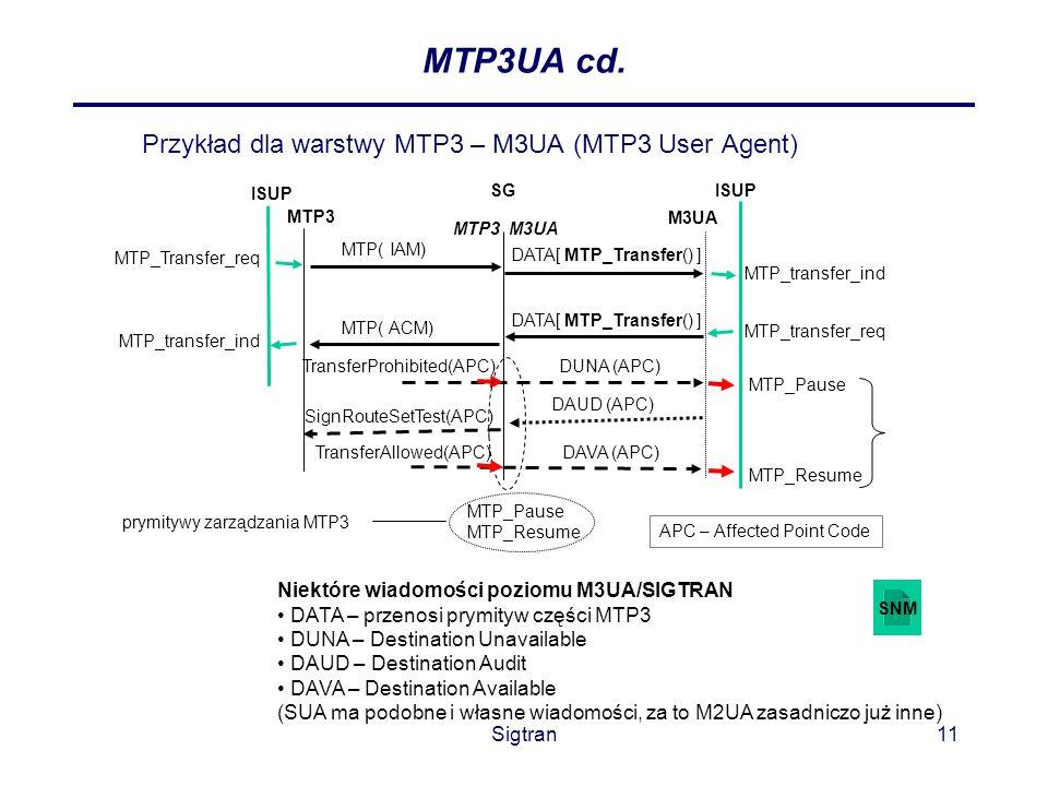 MTP3UA cd. Przykład dla warstwy MTP3 – M3UA (MTP3 User Agent)
