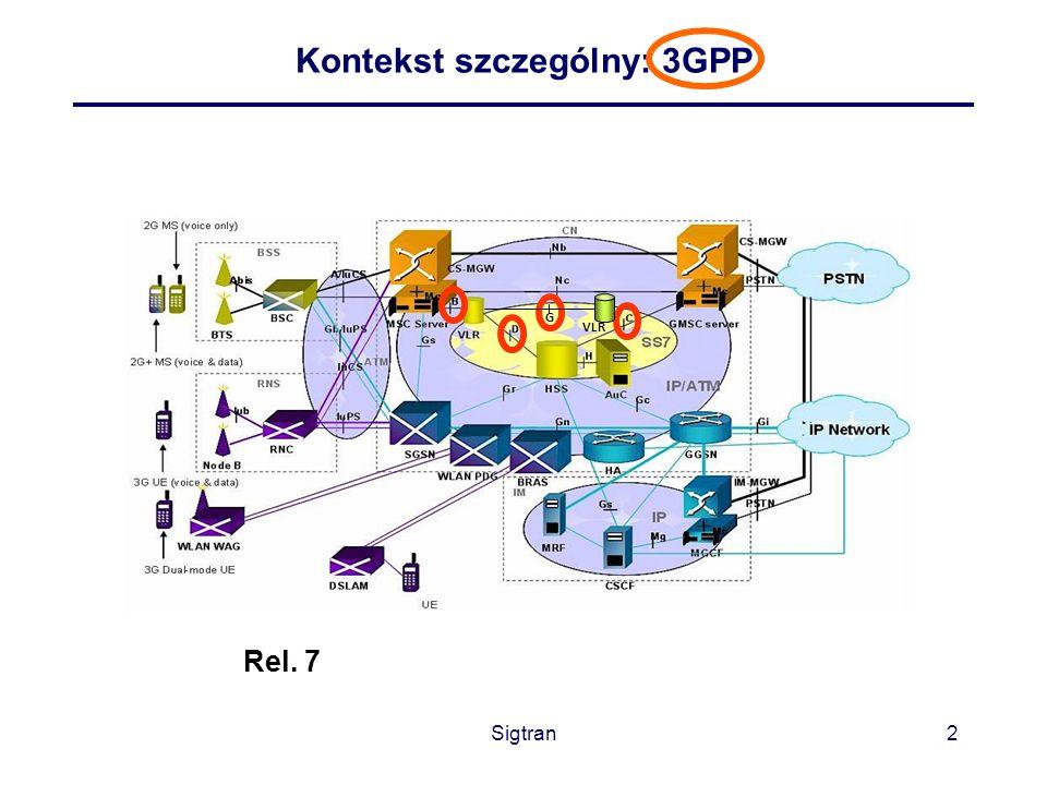 Kontekst szczególny: 3GPP
