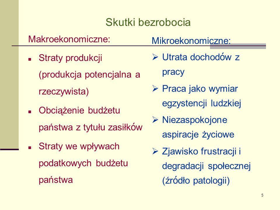 Skutki bezrobocia Makroekonomiczne: Mikroekonomiczne:
