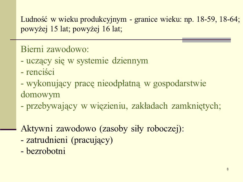 - uczący się w systemie dziennym - renciści