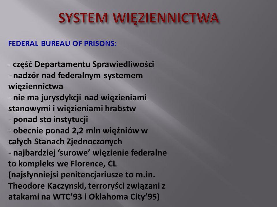 SYSTEM WIĘZIENNICTWA nadzór nad federalnym systemem więziennictwa
