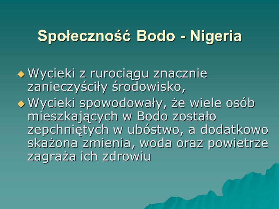 Społeczność Bodo - Nigeria