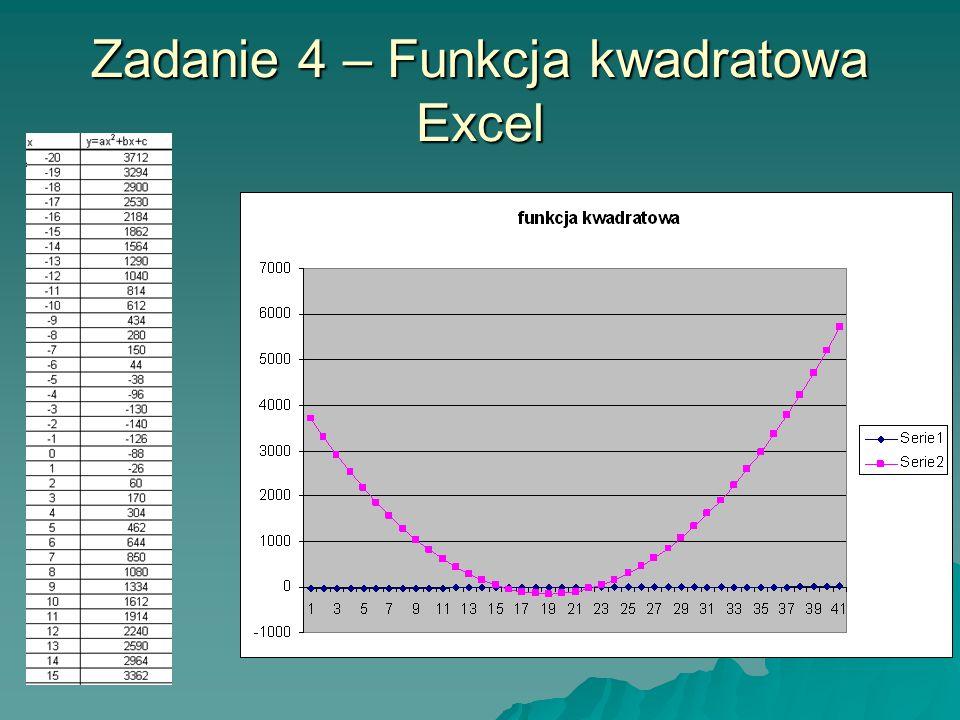Zadanie 4 – Funkcja kwadratowa Excel