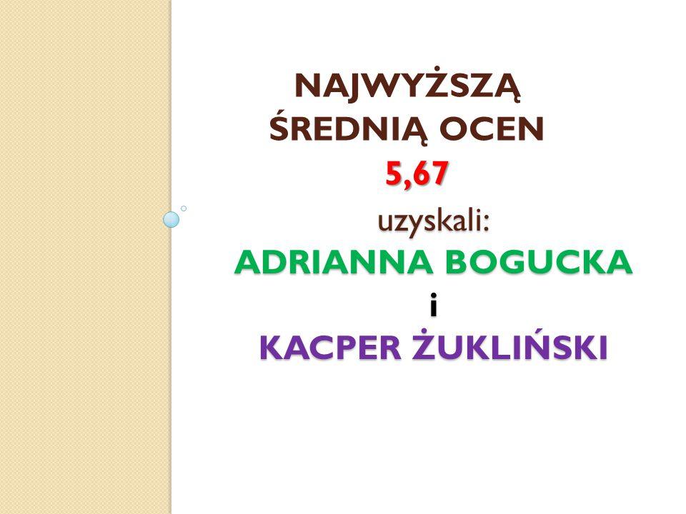 uzyskali: Adrianna Bogucka i Kacper Żukliński