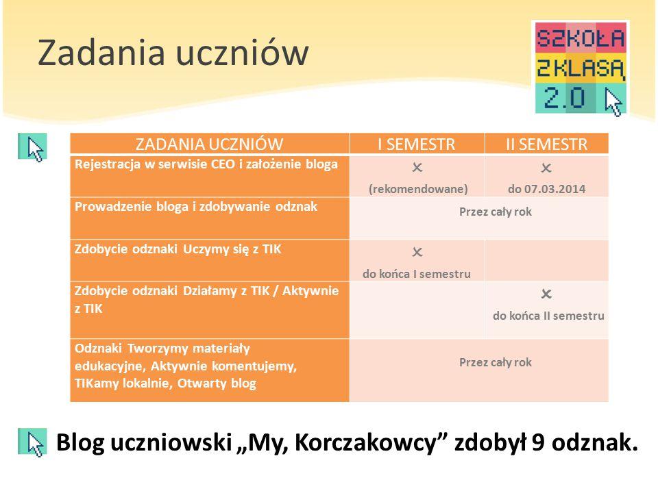 """Zadania uczniów Blog uczniowski """"My, Korczakowcy zdobył 9 odznak. """