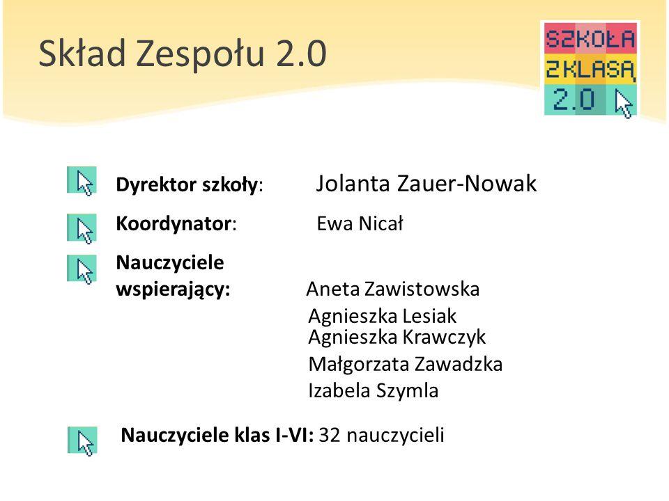 Skład Zespołu 2.0 Dyrektor szkoły: Jolanta Zauer-Nowak