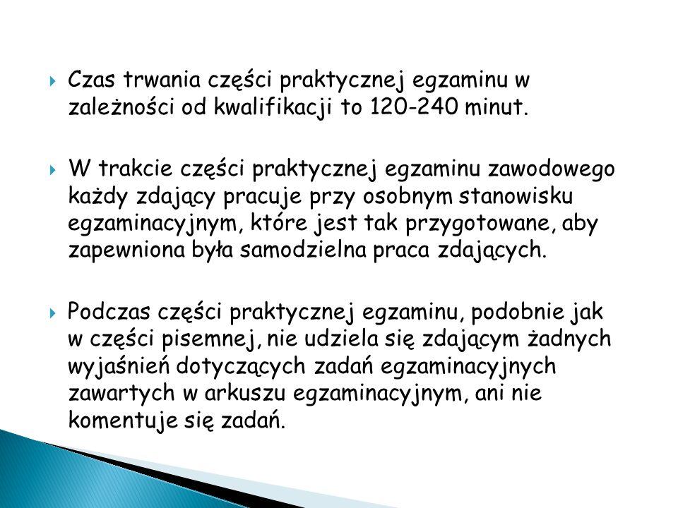 Czas trwania części praktycznej egzaminu w zależności od kwalifikacji to 120-240 minut.