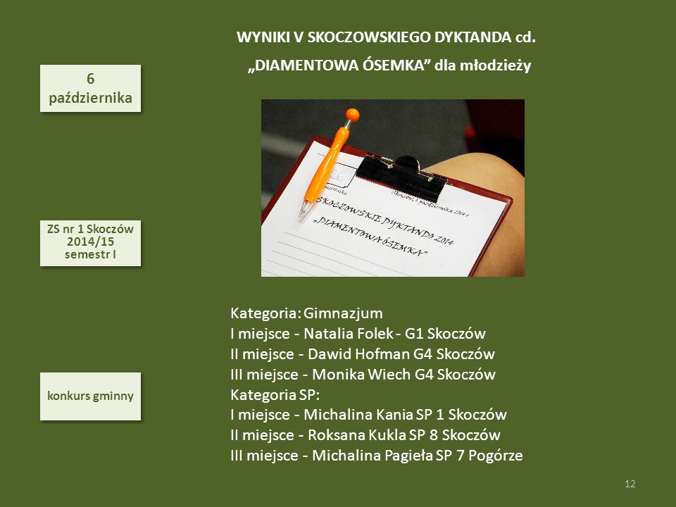 """WYNIKI V SKOCZOWSKIEGO DYKTANDA cd. """"DIAMENTOWA ÓSEMKA dla młodzieży"""