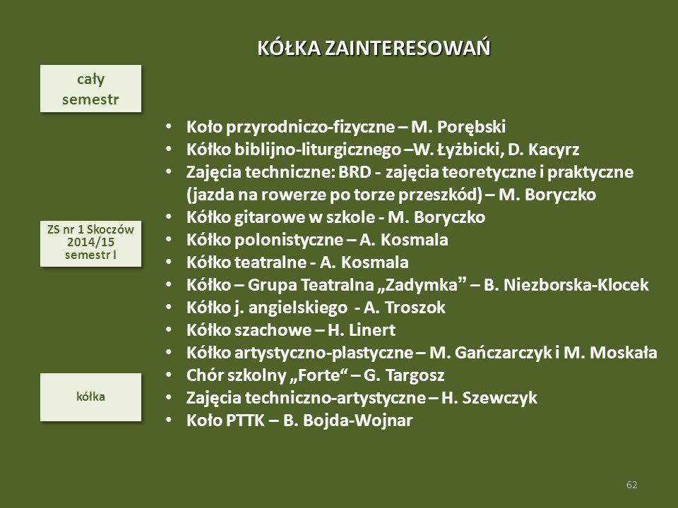 KÓŁKA ZAINTERESOWAŃ Koło przyrodniczo-fizyczne – M. Porębski