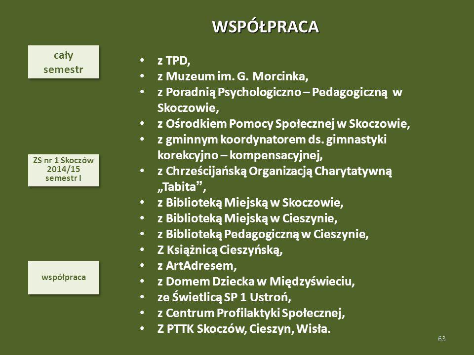 WSPÓŁPRACA z TPD, z Muzeum im. G. Morcinka,