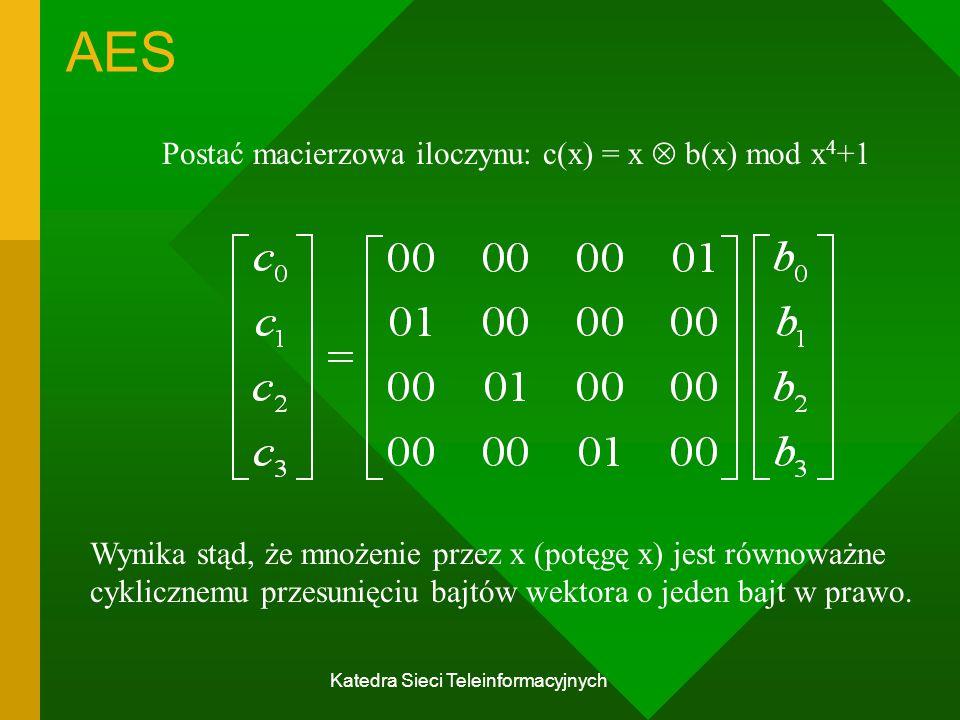 AES Postać macierzowa iloczynu: c(x) = x  b(x) mod x4+1