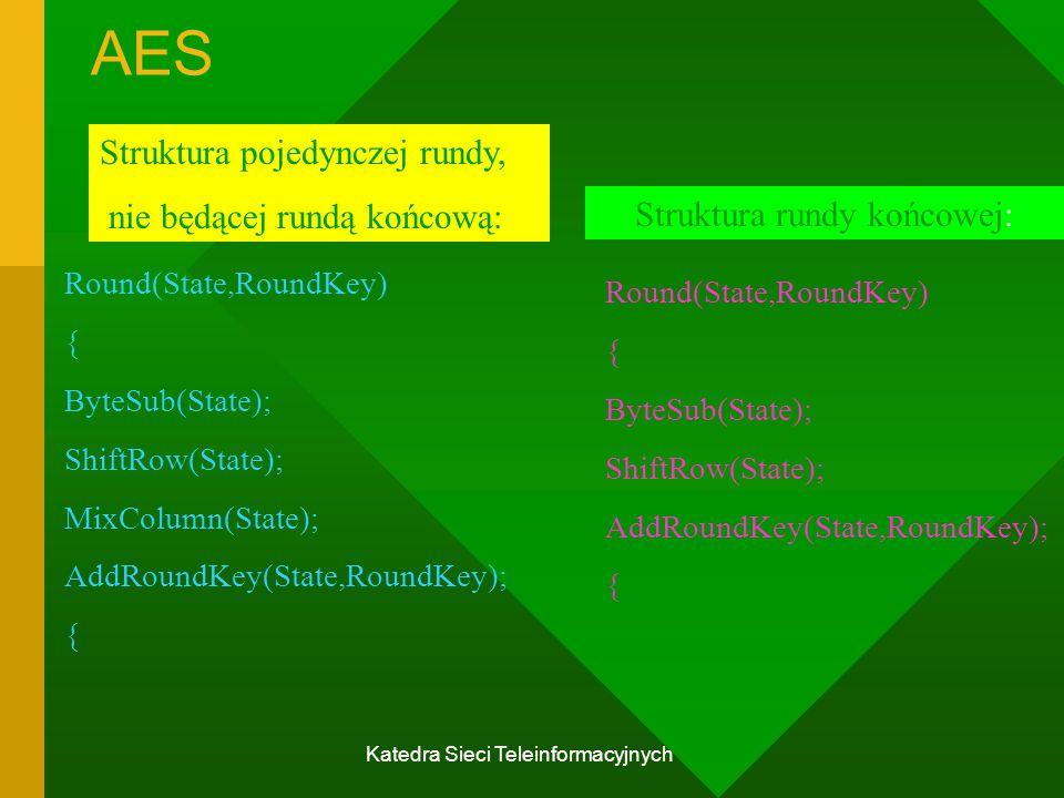 AES Struktura pojedynczej rundy, nie będącej rundą końcową: