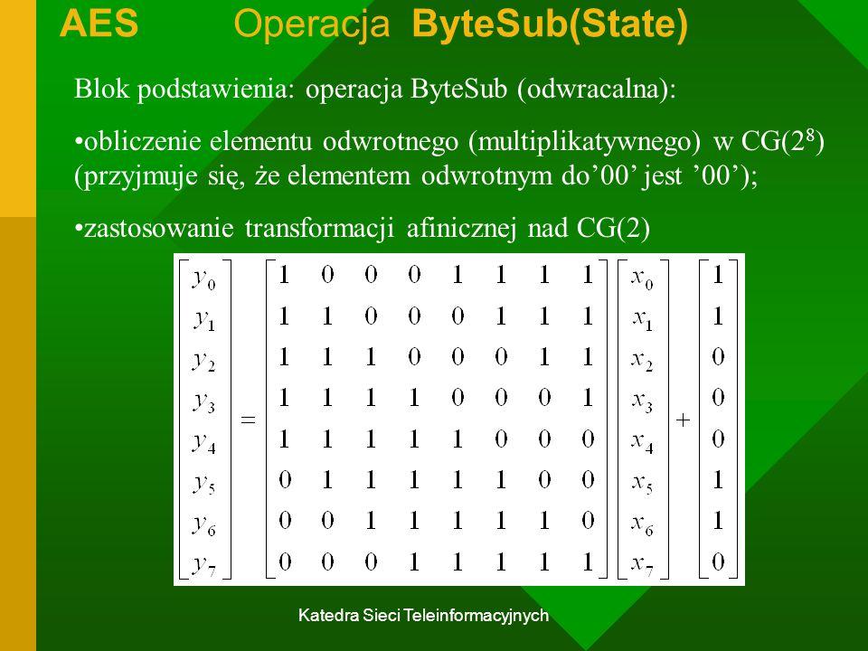 AES Operacja ByteSub(State)