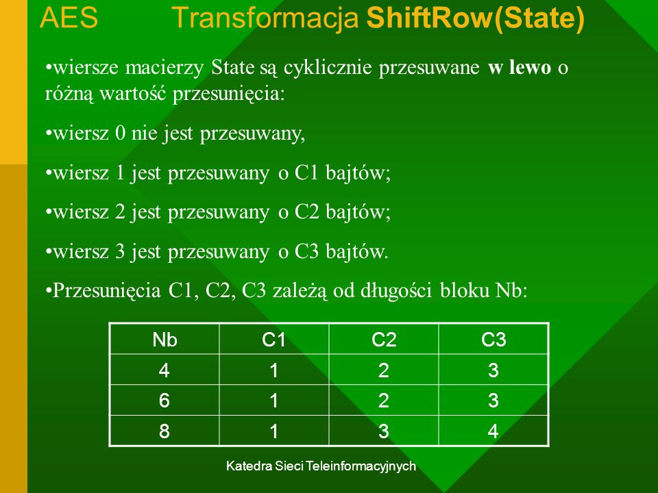 AES Transformacja ShiftRow(State)
