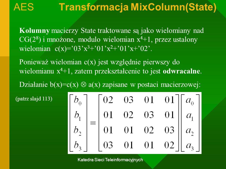 AES Transformacja MixColumn(State)