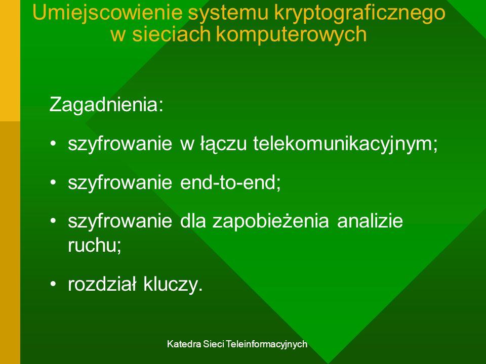 Umiejscowienie systemu kryptograficznego w sieciach komputerowych