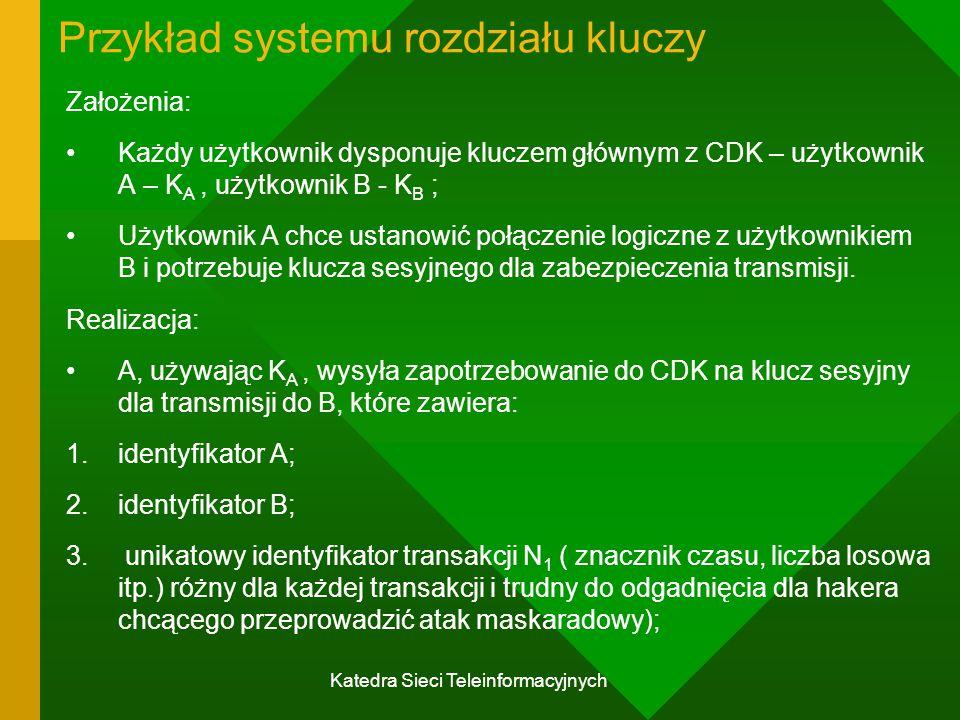 Przykład systemu rozdziału kluczy