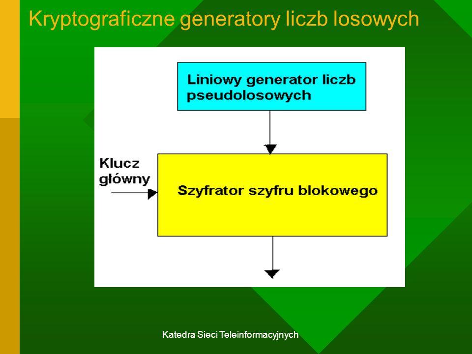 Kryptograficzne generatory liczb losowych