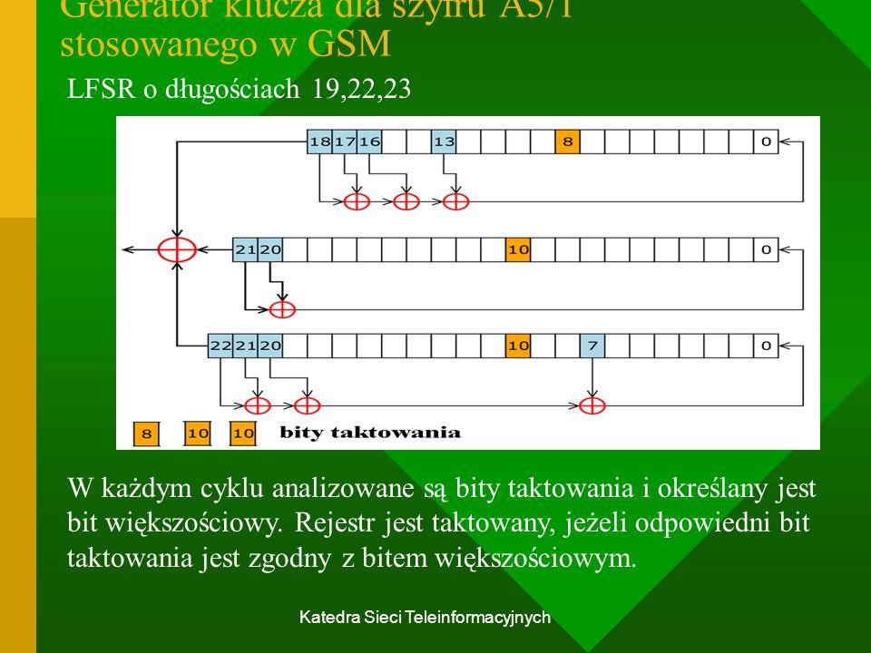 Generator klucza dla szyfru A5/1 stosowanego w GSM