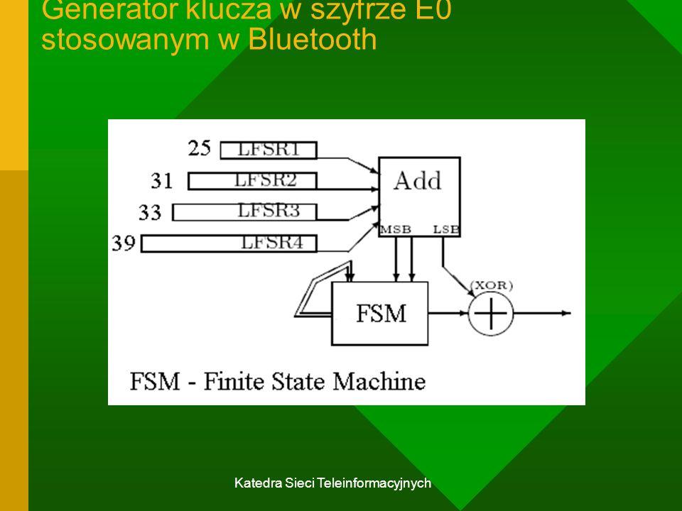Generator klucza w szyfrze E0 stosowanym w Bluetooth