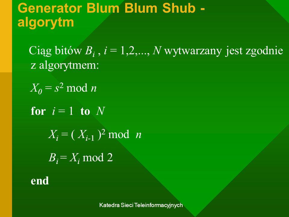 Generator Blum Blum Shub - algorytm
