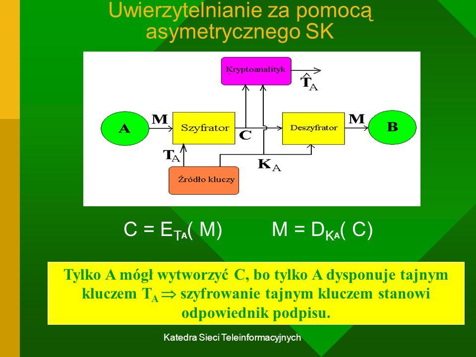 Uwierzytelnianie za pomocą asymetrycznego SK