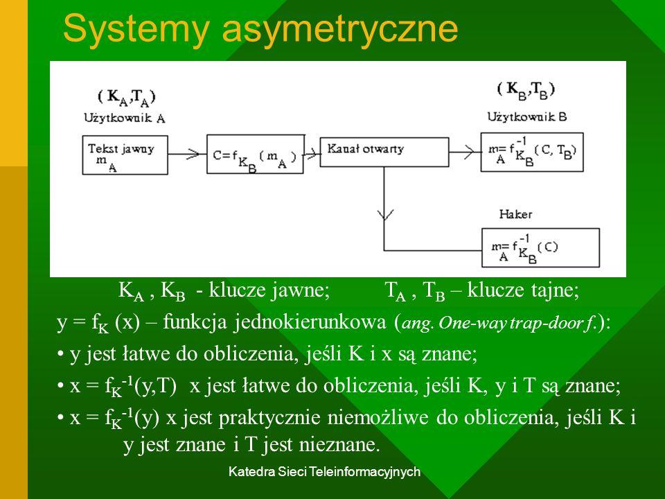Systemy asymetryczne KA , KB - klucze jawne; TA , TB – klucze tajne;