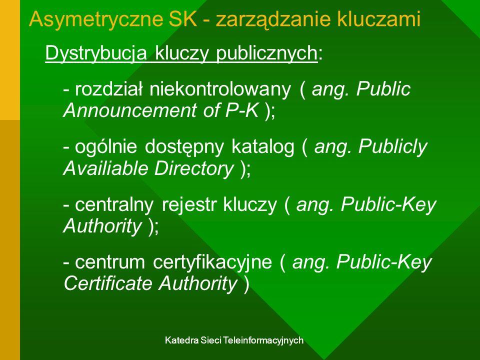 Asymetryczne SK - zarządzanie kluczami