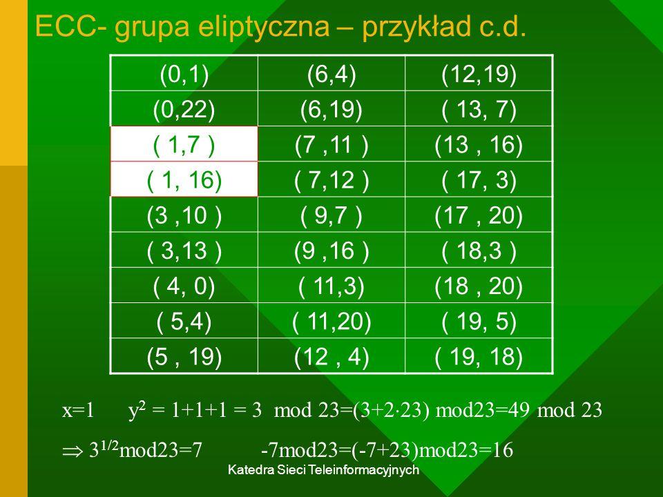 ECC- grupa eliptyczna – przykład c.d.