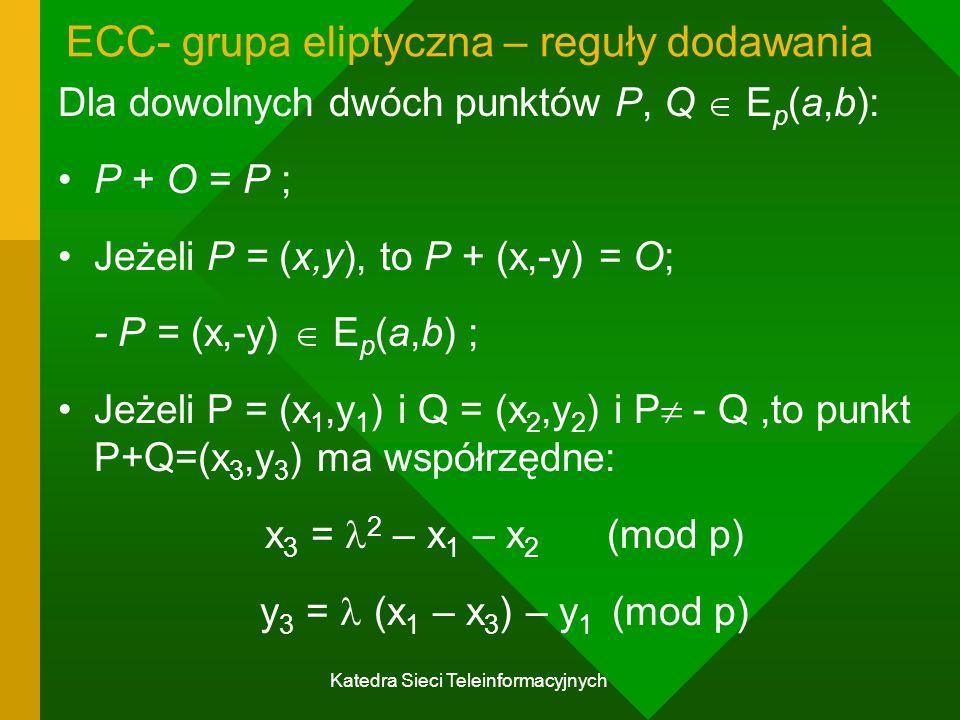 ECC- grupa eliptyczna – reguły dodawania