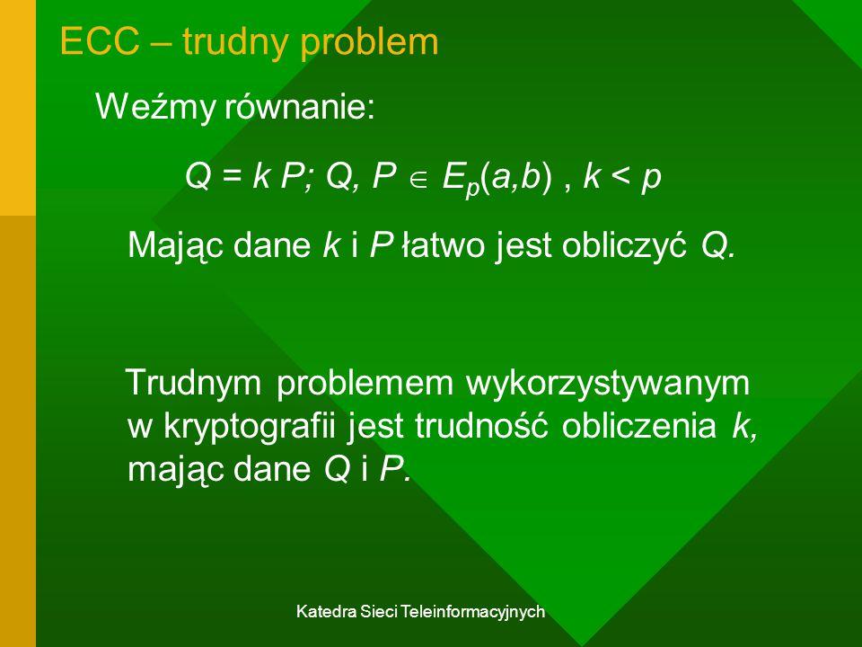 ECC – trudny problem Weźmy równanie: