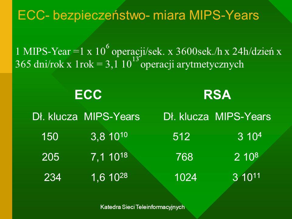 ECC- bezpieczeństwo- miara MIPS-Years