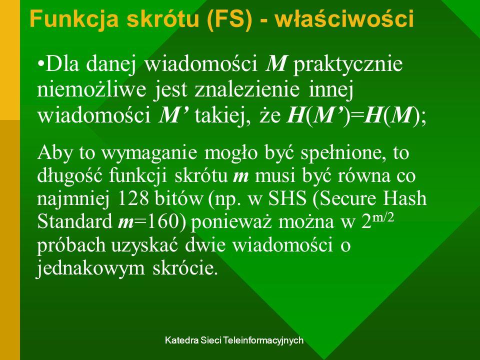 Funkcja skrótu (FS) - właściwości