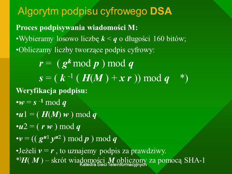 Algorytm podpisu cyfrowego DSA