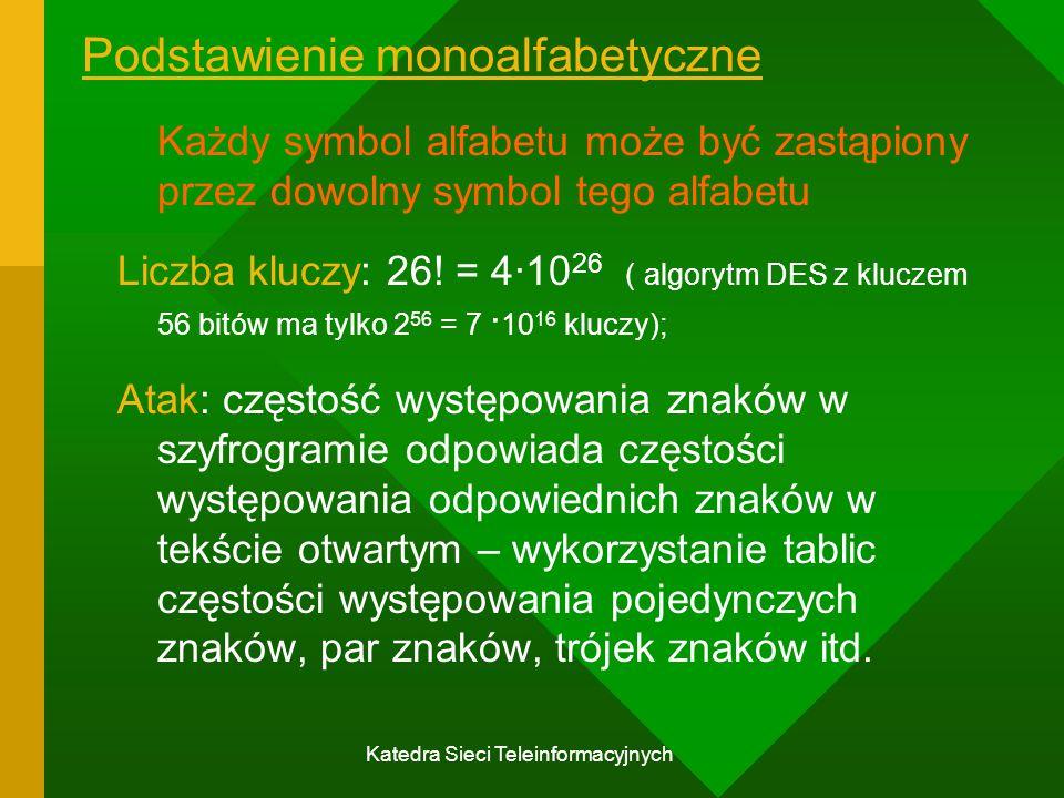 Podstawienie monoalfabetyczne