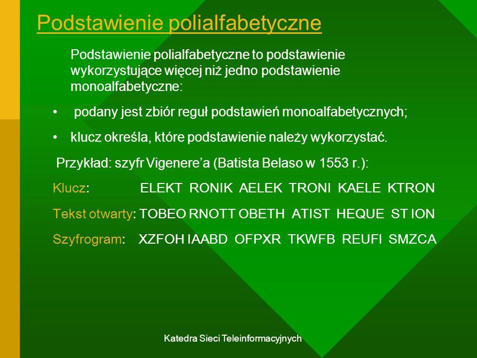 Podstawienie polialfabetyczne