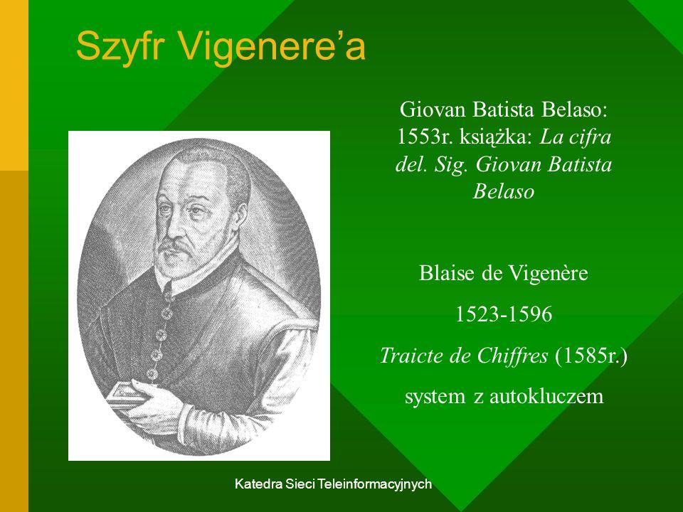 Szyfr Vigenere'a Giovan Batista Belaso: 1553r. książka: La cifra del. Sig. Giovan Batista Belaso. Blaise de Vigenère.