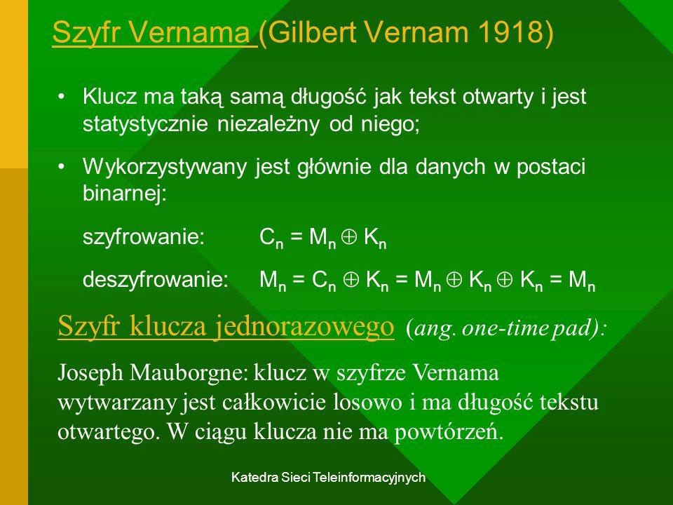 Szyfr Vernama (Gilbert Vernam 1918)