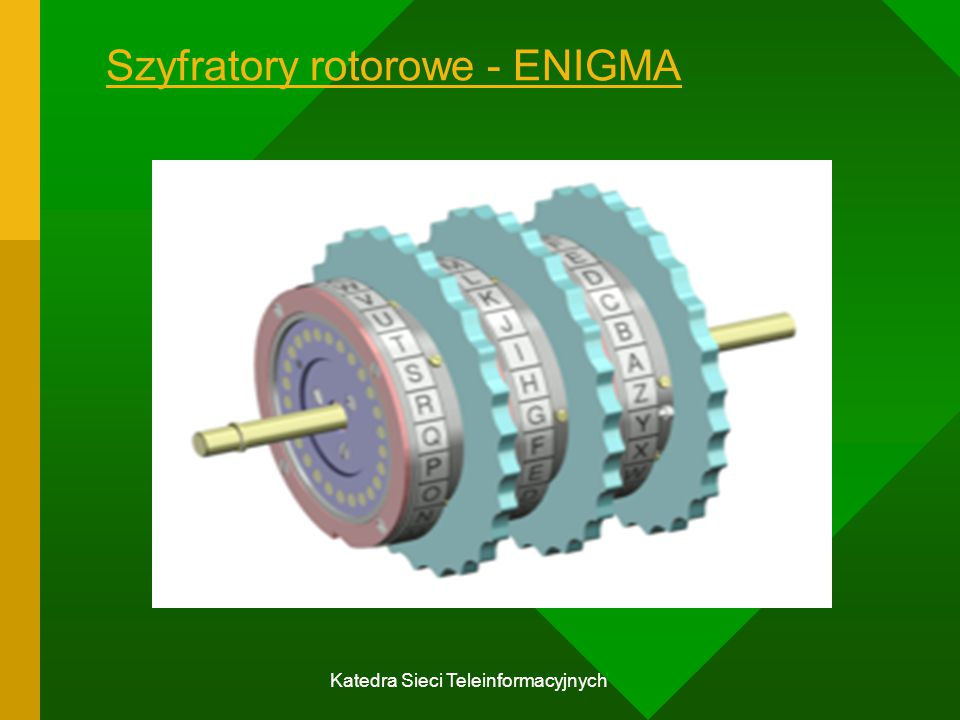Szyfratory rotorowe - ENIGMA