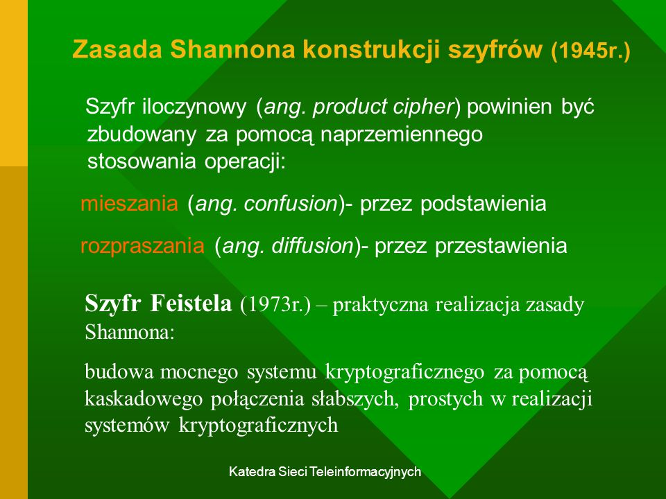 Zasada Shannona konstrukcji szyfrów (1945r.)