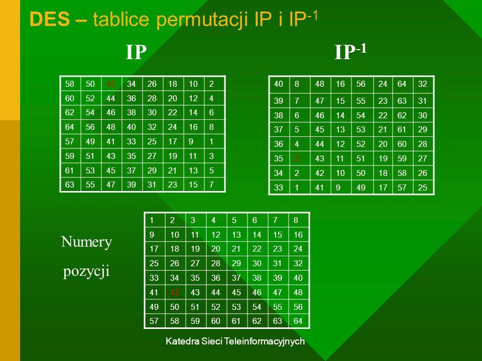 DES – tablice permutacji IP i IP-1