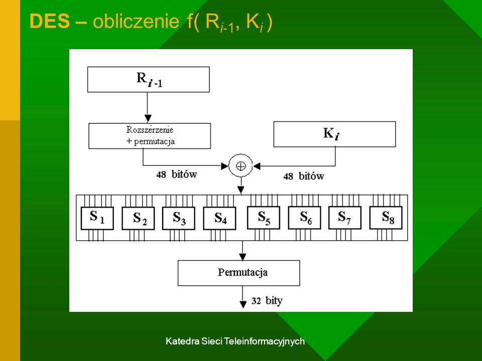 DES – obliczenie f( Ri-1, Ki )