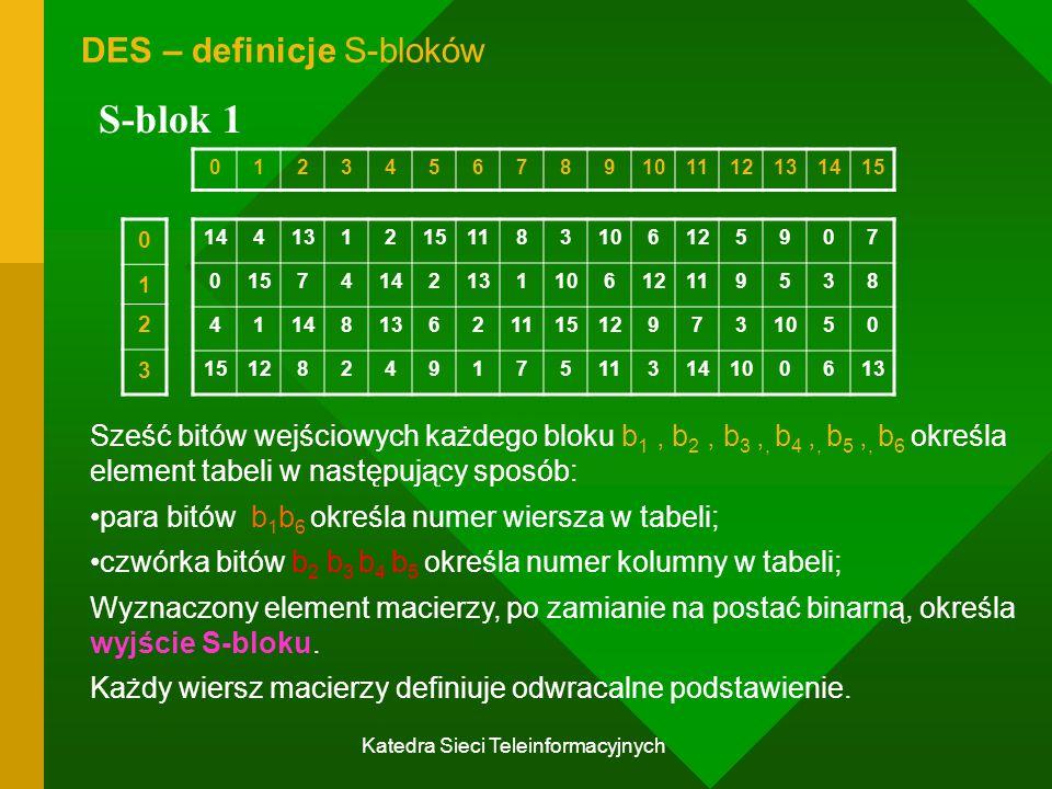 DES – definicje S-bloków