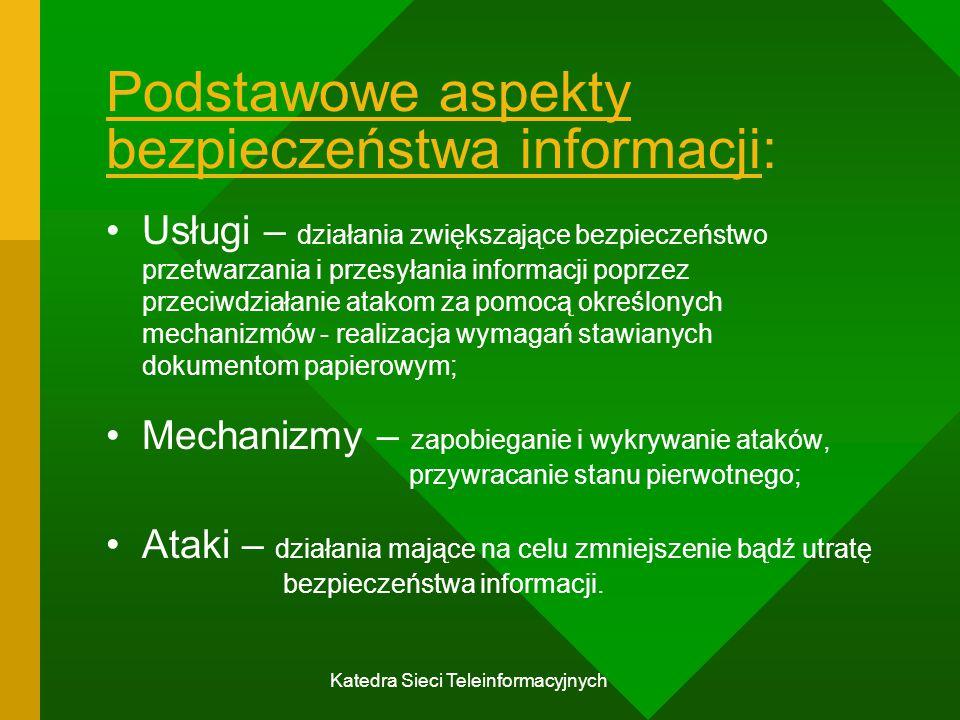 Podstawowe aspekty bezpieczeństwa informacji: