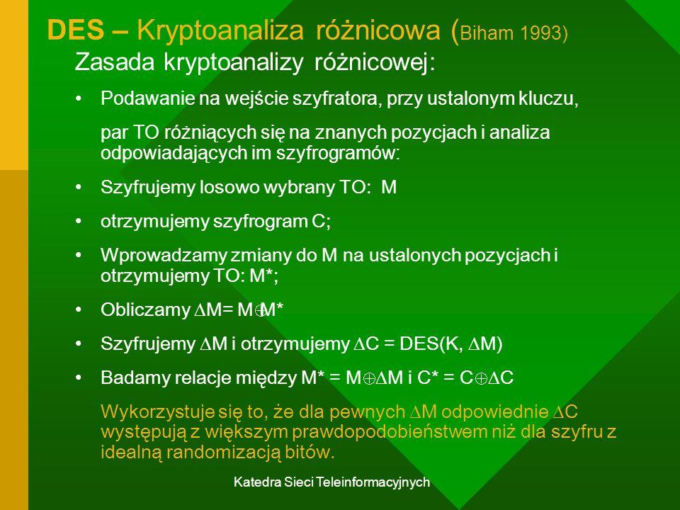 DES – Kryptoanaliza różnicowa (Biham 1993)