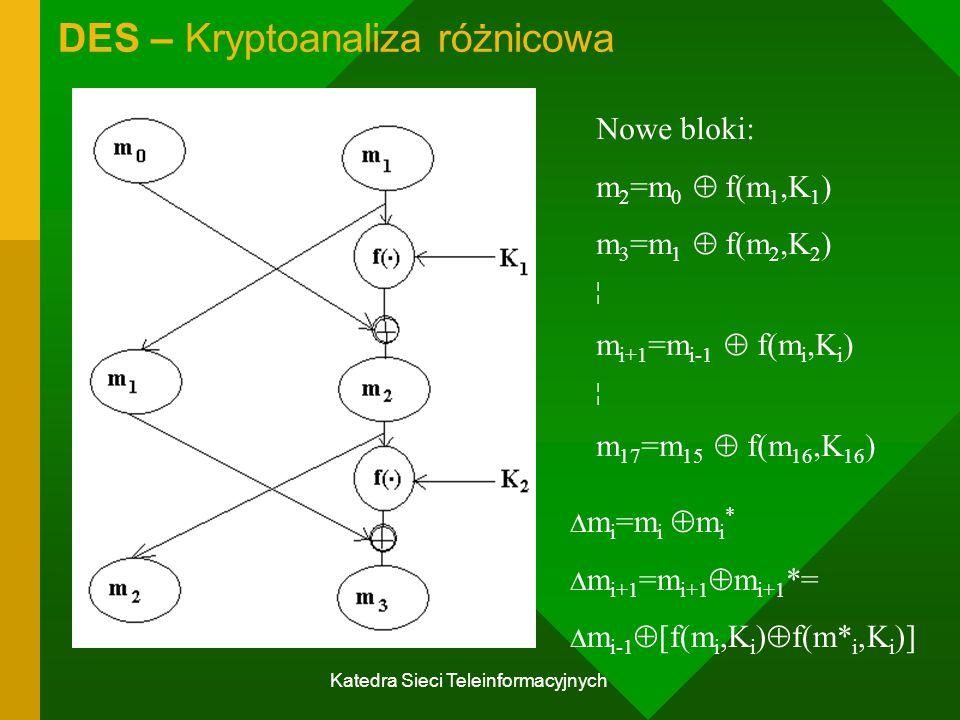 DES – Kryptoanaliza różnicowa