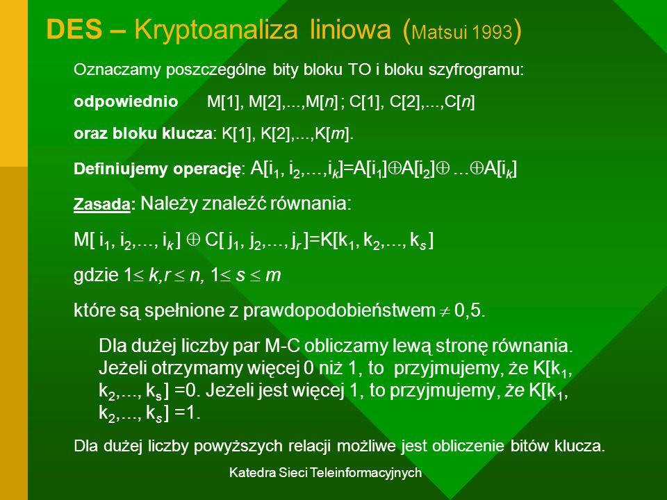 DES – Kryptoanaliza liniowa (Matsui 1993)