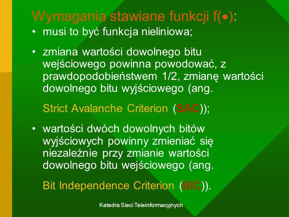 Wymagania stawiane funkcji f():