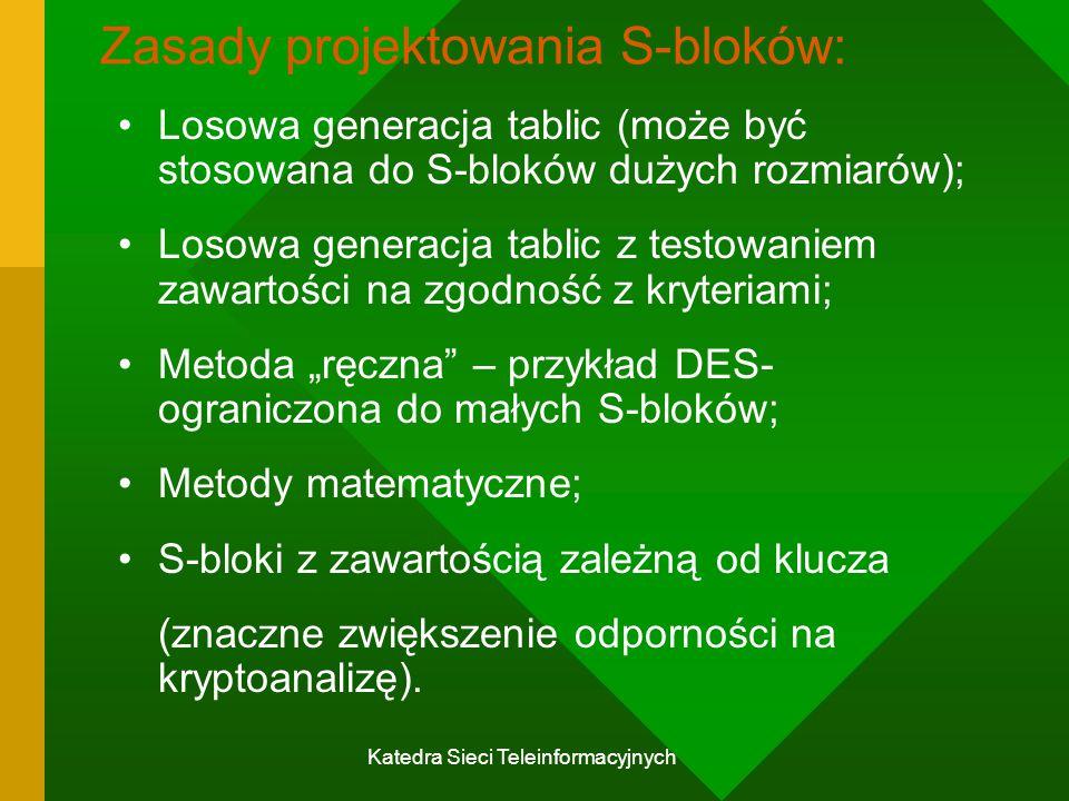 Zasady projektowania S-bloków: